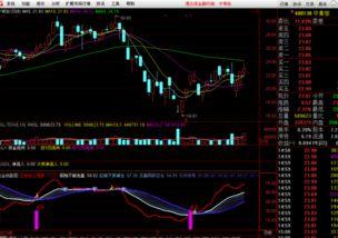 周易预测股票是真的可行吗?