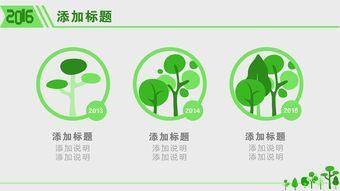 环保行业没有工作经验