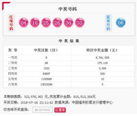 黑人巨大vs北川疃镇,双色球头奖爆8注,单注奖金高达654万元 垦利在线