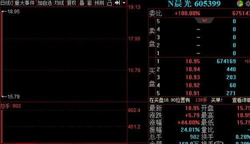 N打头的股票是什么股