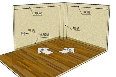 定制衣柜什么时候测尺