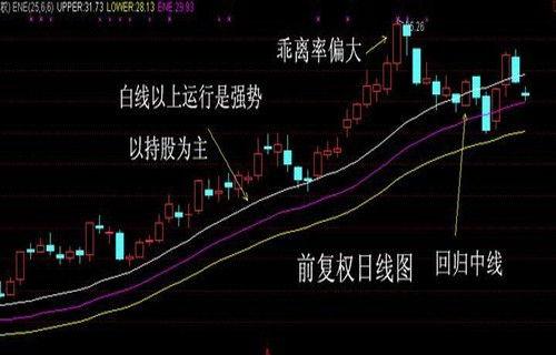 怎么样分析上市股票价值