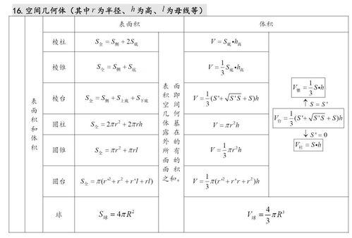 江苏高中数学知识点总结及公式大全