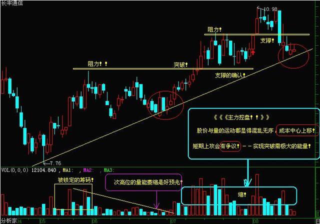 中国股市晚上几点可以挂单生效?