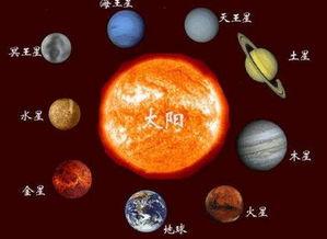 为什么八大行星中五颗是用 金木水火土 命名的, 恰好是中国的五行呢