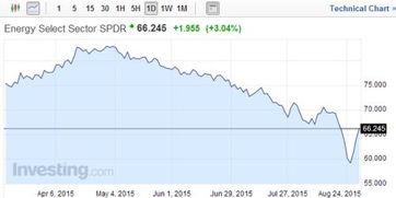 指数基金跟踪的股票是怎么确定的?