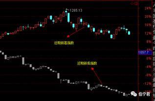 股票特停是什么意思