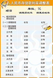 人民银行基准利率(2016年人民银行公)
