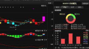 中科曙光股票后市如何?