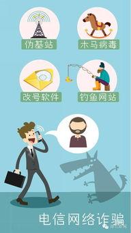 电信诈骗报警有用吗,遭电话诈骗报案有用吗(图1)