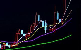 在股票K线中什么叫死亡交叉线