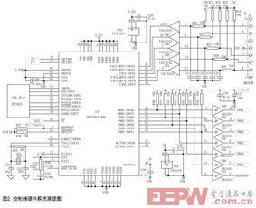 工业缝纫机传感器毕业论文