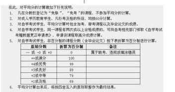 华南师范大学自考教育学本科科目有哪些 成人高考