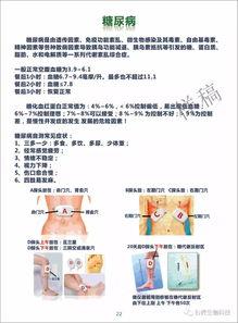 各种慢性病治疗秘方连载(九)  慢性咽喉炎3天断根