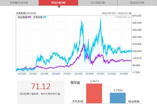 全国各地最好的股票交流QQ群?????