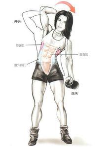 健身房器械练腹肌的动作图解