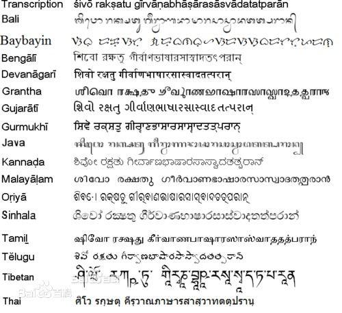 梵文经典语录