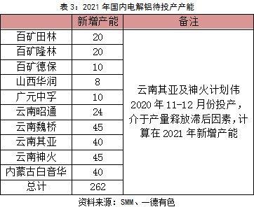 手续费低排名靠前的期货公司(鲁证期货手续费一览表)  场外个股期权  第1张