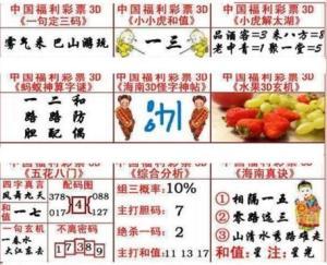 福彩3d字谜风水命理