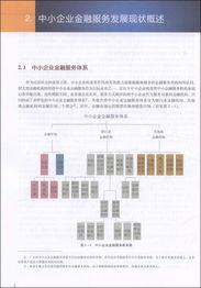 金融服务地方经济发展调研报告