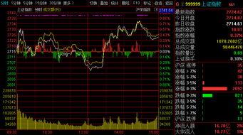 为什么股票交易中会出现0手买卖?