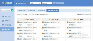 阿里指数数据分析平台(现在上哪看 淘宝指数?)