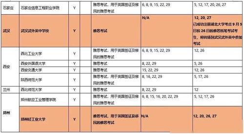 9月雅思考试新增7考点武汉大连将首次复考
