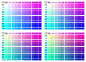 四色色谱图片
