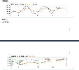 股票kdj线分析视频讲解