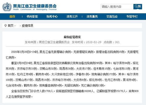 2月28日黑龙江省无新增确诊病例无新增疑似病例
