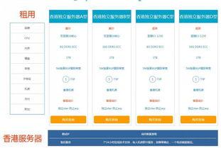 香港虚拟主机访问速度怎么样?
