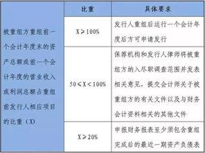 油漆类,在中国A股上市的公司都有哪些企业?