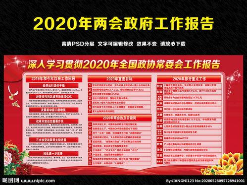 2020年全国两会图片