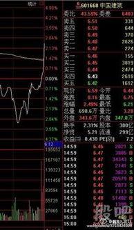 抱团炒股算不算恶意操纵股市?