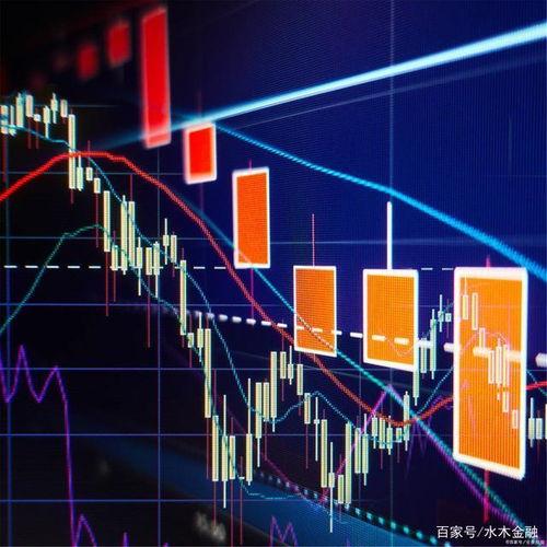 股票预测的技术分析和实现