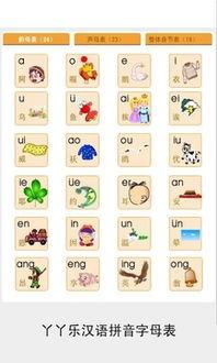 拼音声母表(26个拼音字母表)