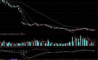 股票技术分析中的星号代表什么意思