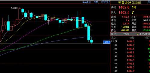 股票冲板是什么意思