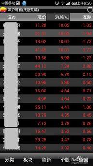用手机怎样买卖股票