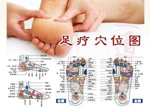 按摩足底治疗高血压  高血压穴位按摩口诀