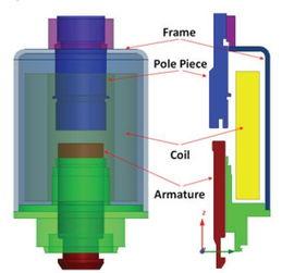 电磁仿真工程应用培训 5场免费直播浓缩电磁阀设计10年从业经验