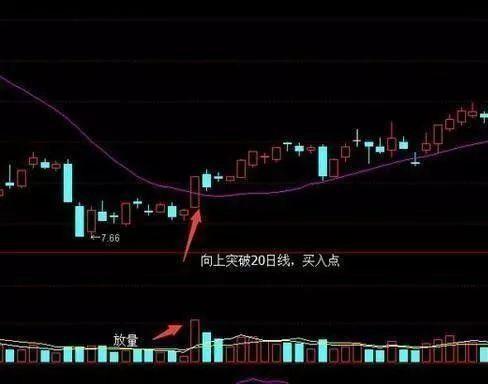 你好,请问中国重工股票现在可以买进吗?