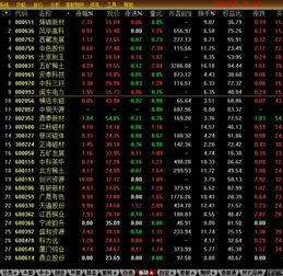 6030开头的股票有哪些