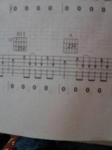 电吉他谱里连线怎么弹