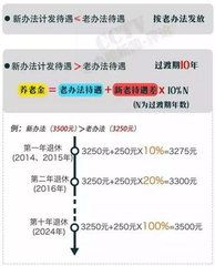湖北省社会养老保险计算方法