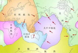 2012年高考:地理复习十大思考方法