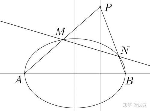 如何解螺旋曲线方程?
