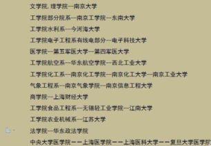 南京大学都分出去了哪些学校 专升本