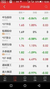 股票最低的是哪一只?