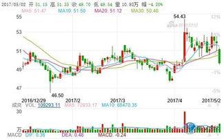 比亚迪发布一季报后,为什么股价反而下滑?比亚迪是否被低估?